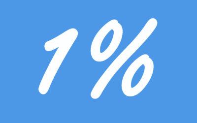 Támogassa adója 1%-ával egyházközségünket!